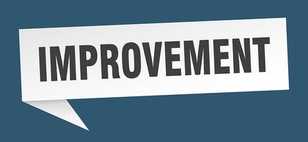 Improve-your-order-fulfillment-process