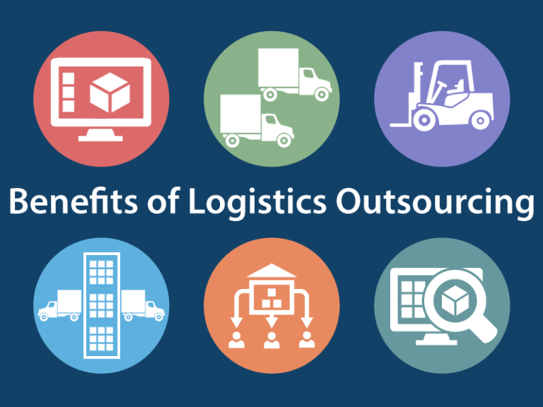 Benefits of Logistics Outsourcing graphic